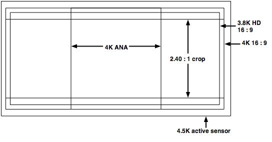Anamorphic framing chart [Archive] - REDUSER.net